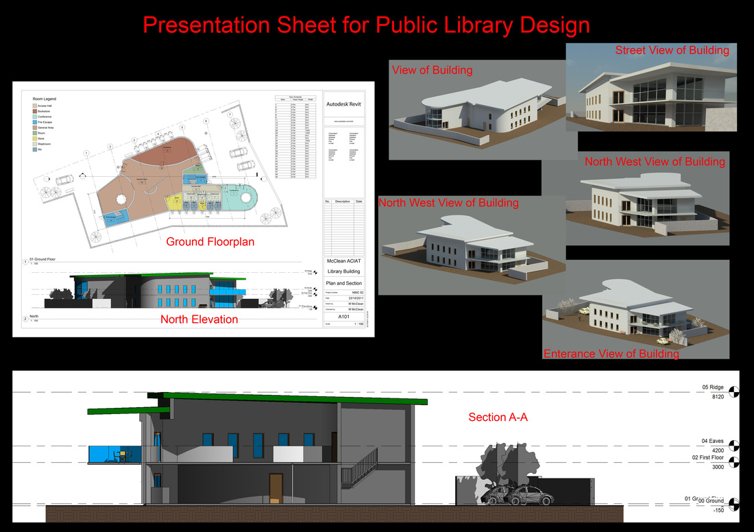 Architecture Design Presentation modren architecture design presentation sheets for architects