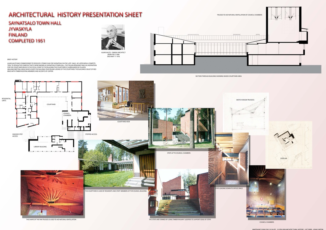 Home Design Layout Templates Presentation Sheets Martin Mcclean Architectural
